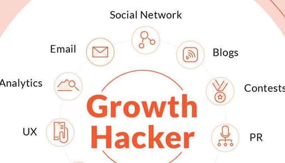 growth-hacking-nedir